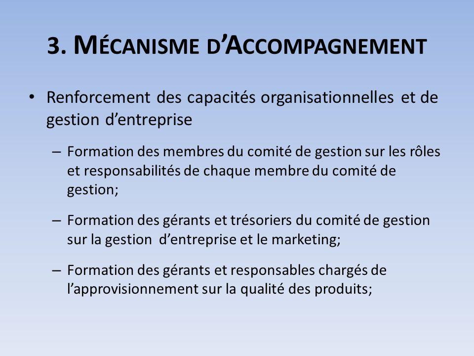 3. M ÉCANISME D A CCOMPAGNEMENT Renforcement des capacités organisationnelles et de gestion dentreprise – Formation des membres du comité de gestion s