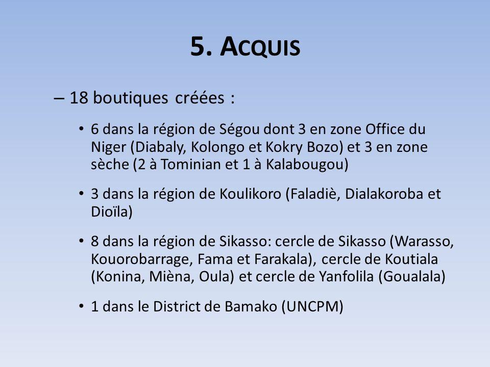 5. A CQUIS – 18 boutiques créées : 6 dans la région de Ségou dont 3 en zone Office du Niger (Diabaly, Kolongo et Kokry Bozo) et 3 en zone sèche (2 à T