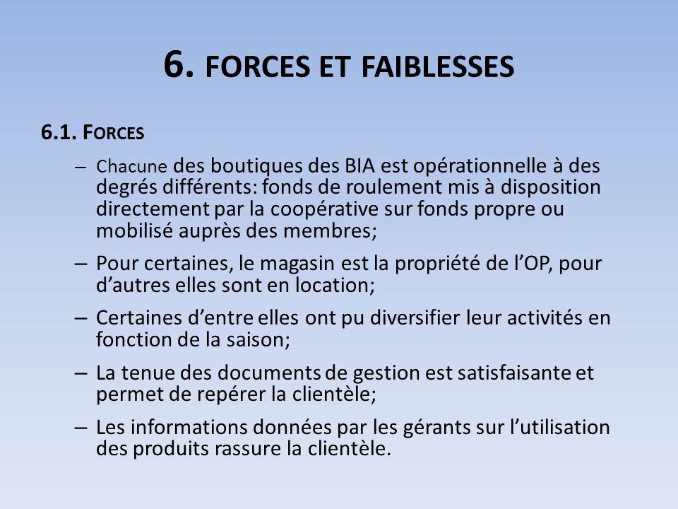 6. FORCES ET FAIBLESSES 6.1. F ORCES – Chacune des boutiques des BIA est opérationnelle à des degrés différents: fonds de roulement mis à disposition