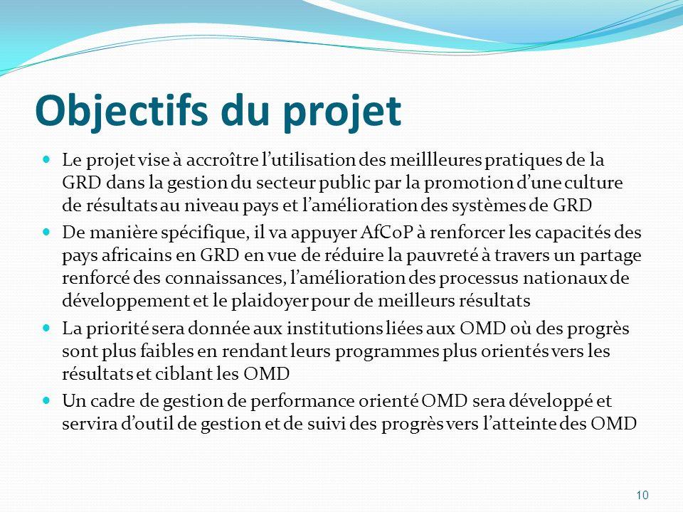 Objectifs du projet Le projet vise à accroître lutilisation des meillleures pratiques de la GRD dans la gestion du secteur public par la promotion dun