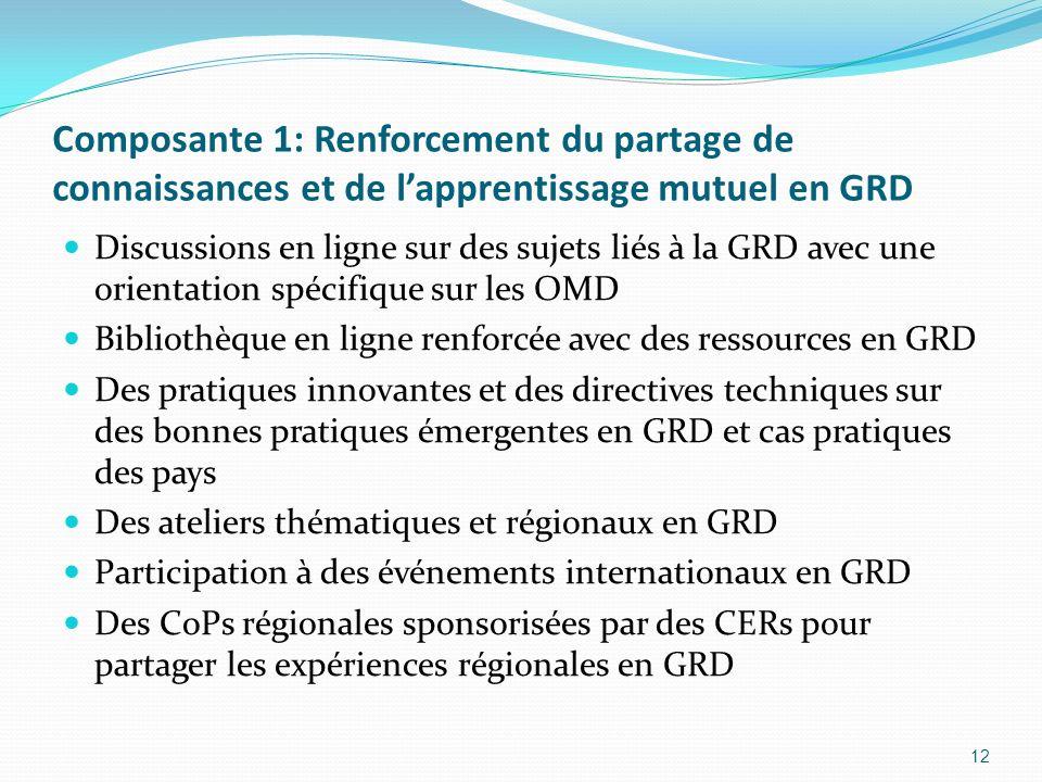 Composante 1: Renforcement du partage de connaissances et de lapprentissage mutuel en GRD Discussions en ligne sur des sujets liés à la GRD avec une o