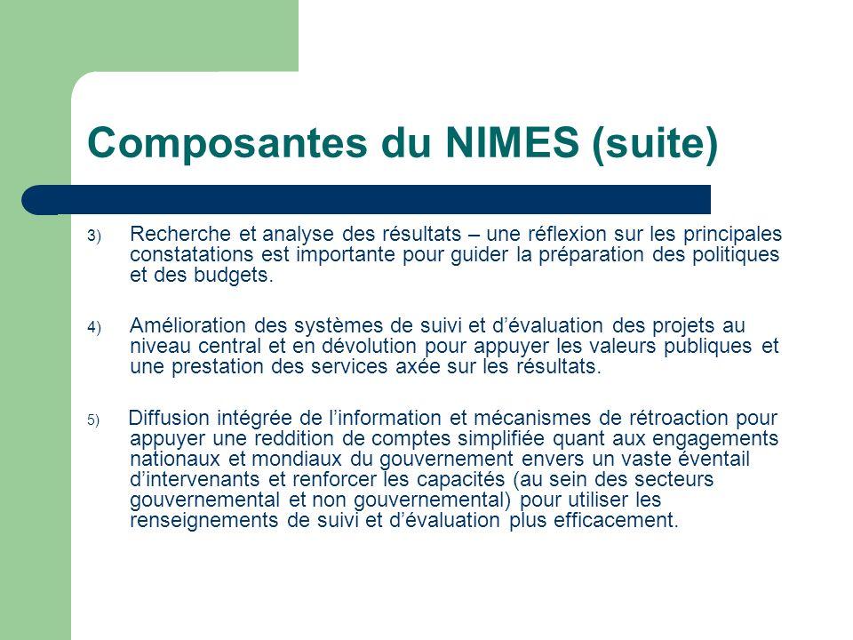 Composantes du NIMES (suite) 3) Recherche et analyse des résultats – une réflexion sur les principales constatations est importante pour guider la pré