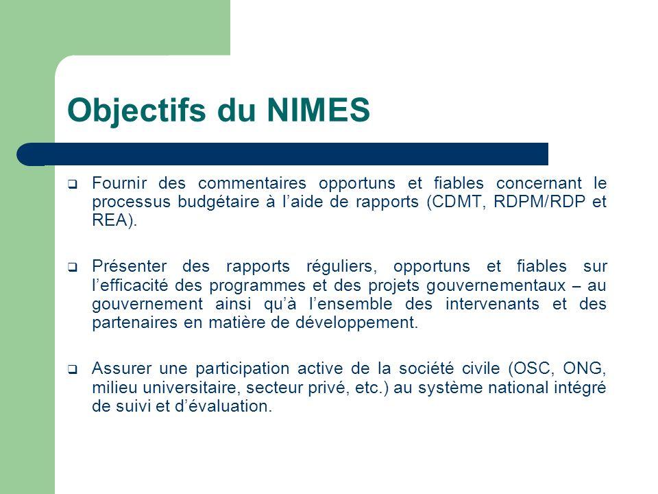 Objectifs du NIMES Fournir des commentaires opportuns et fiables concernant le processus budgétaire à laide de rapports (CDMT, RDPM/RDP et REA). Prése