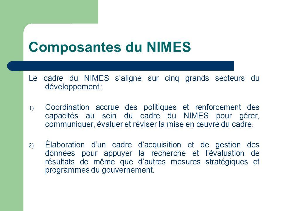Composantes du NIMES Le cadre du NIMES saligne sur cinq grands secteurs du développement : 1) Coordination accrue des politiques et renforcement des c