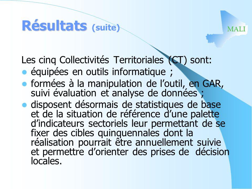MALI Résultats Résultats (suite) Les cinq Collectivités Territoriales (CT) sont: équipées en outils informatique ; formées à la manipulation de loutil