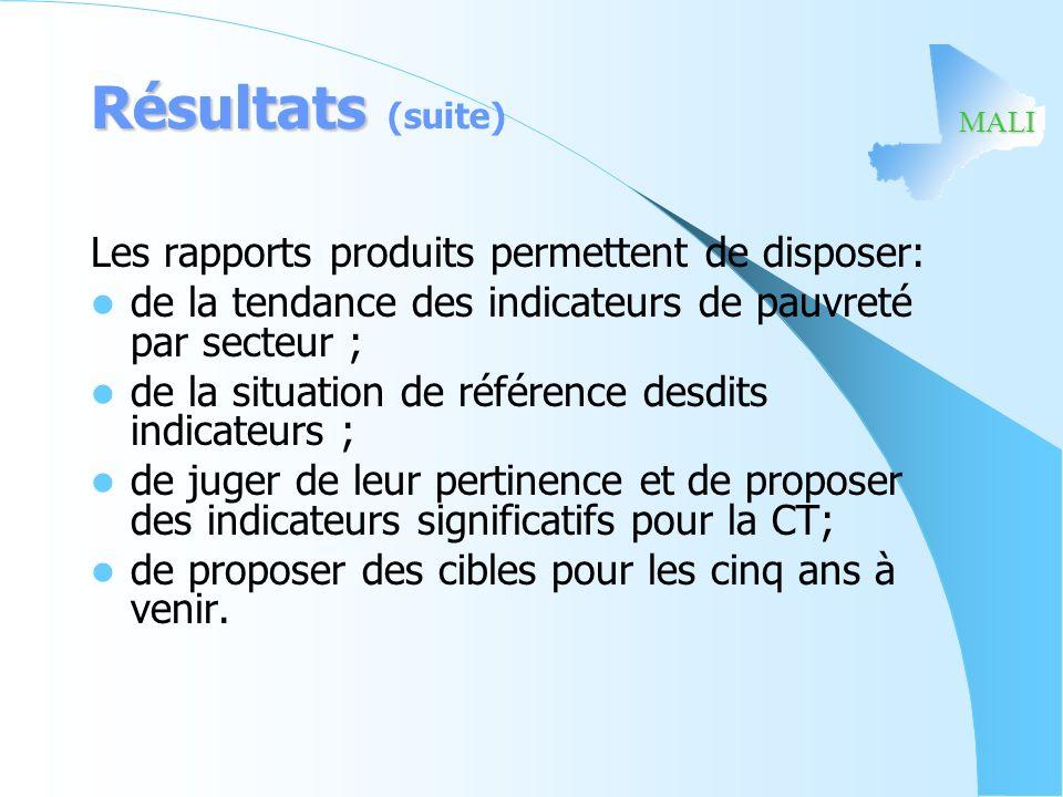 MALI Résultats Résultats (suite) Les rapports produits permettent de disposer: de la tendance des indicateurs de pauvreté par secteur ; de la situatio