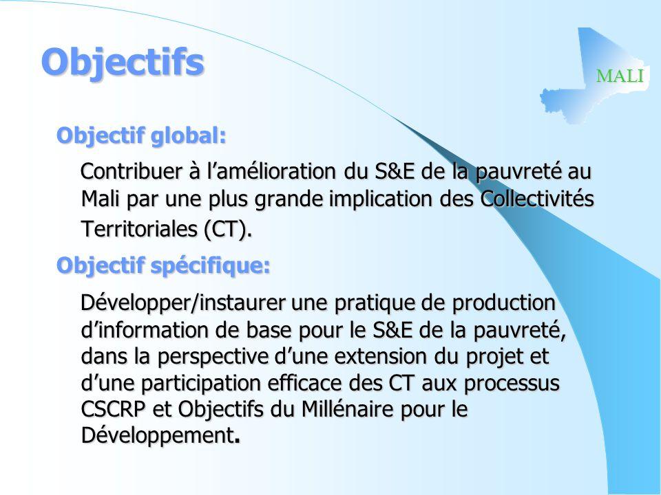 MALI Objectifs Objectif global: Contribuer à lamélioration du S&E de la pauvreté au Mali par une plus grande implication des Collectivités Territorial
