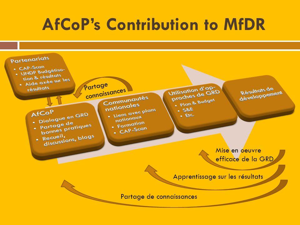 AfCoPs Contribution to MfDR Mise en oeuvre efficace de la GRD Apprentissage sur les résultats Partage de connaissances Partage connaissances