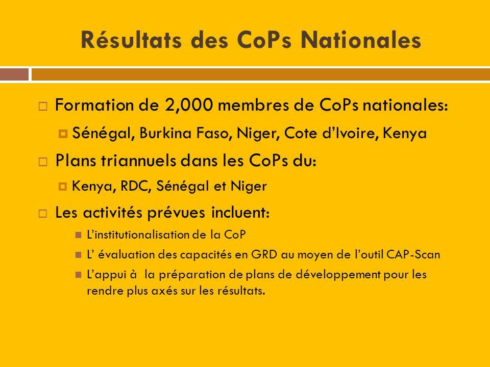 Résultats des CoPs Nationales Formation de 2,000 membres de CoPs nationales: S é n é gal, Burkina Faso, Niger, Cote dIvoire, Kenya Plans triannuels dans les CoPs du: Kenya, RDC, Sénégal et Niger Les activit és prévues incluent : Linstitutionalisation de la CoP L évaluation des capacités en GRD au moyen de loutil CAP-Scan Lappui à la préparation de plans de développement pour les rendre plus axés sur les résultats.