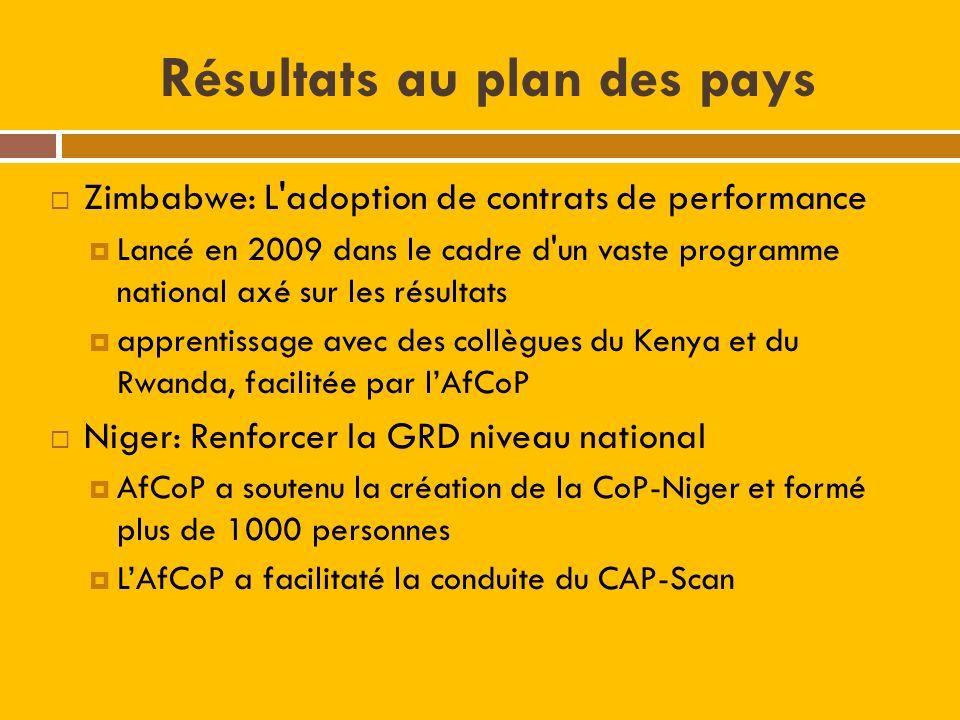 Résultats au plan des pays Zimbabwe: L adoption de contrats de performance Lancé en 2009 dans le cadre d un vaste programme national axé sur les résultats apprentissage avec des collègues du Kenya et du Rwanda, facilitée par lAfCoP Niger: Renforcer la GRD niveau national AfCoP a soutenu la création de la CoP-Niger et formé plus de 1000 personnes LAfCoP a facilitaté la conduite du CAP-Scan