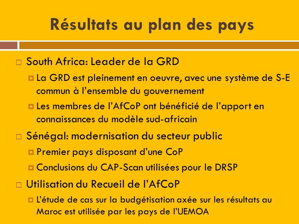 Résultats au plan des pays South Africa: Leader de la GRD La GRD est pleinement en oeuvre, avec une système de S-E commun à lensemble du gouvernement Les membres de lAfCoP ont bénéficié de lapport en connaissances du modèle sud-africain Sénégal: modernisation du secteur public Premier pays disposant dune CoP Conclusions du CAP-Scan utilisées pour le DRSP Utilisation du Recueil de lAfCoP Létude de cas sur la budgétisation axée sur les résultats au Maroc est utilisée par les pays de lUEMOA