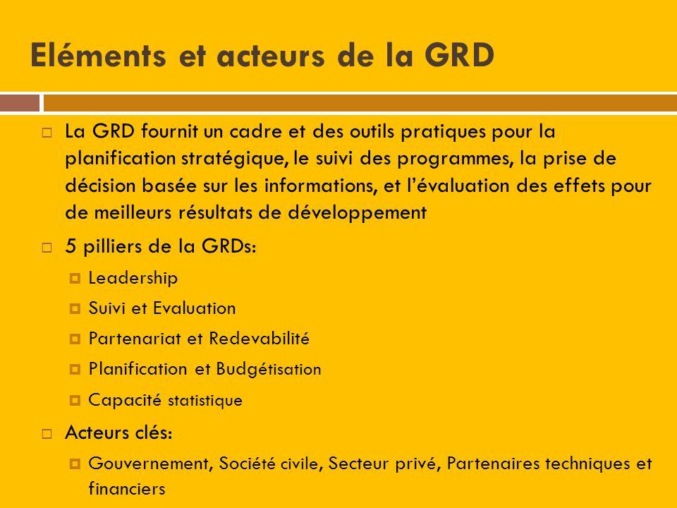 Eléments et acteurs de la GRD La GRD fournit un cadre et des outils pratiques pour la planification stratégique, le suivi des programmes, la prise de