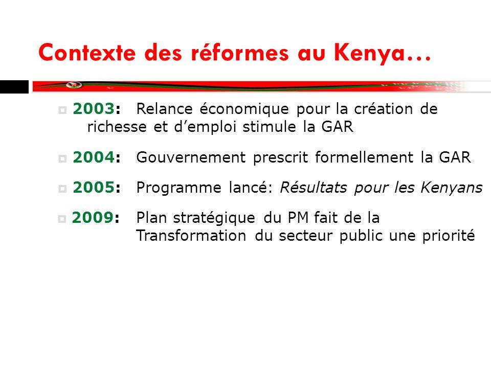 Contexte des réformes au Kenya… 2003: Relance économique pour la création de richesse et demploi stimule la GAR 2004: Gouvernement prescrit formellement la GAR 2005: Programme lancé: Résultats pour les Kenyans 2009: Plan stratégique du PM fait de la Transformation du secteur public une priorité