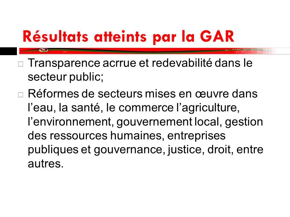 Résultats atteints par la GAR Transparence acrrue et redevabilité dans le secteur public; Réformes de secteurs mises en œuvre dans leau, la santé, le commerce lagriculture, lenvironnement, gouvernement local, gestion des ressources humaines, entreprises publiques et gouvernance, justice, droit, entre autres.