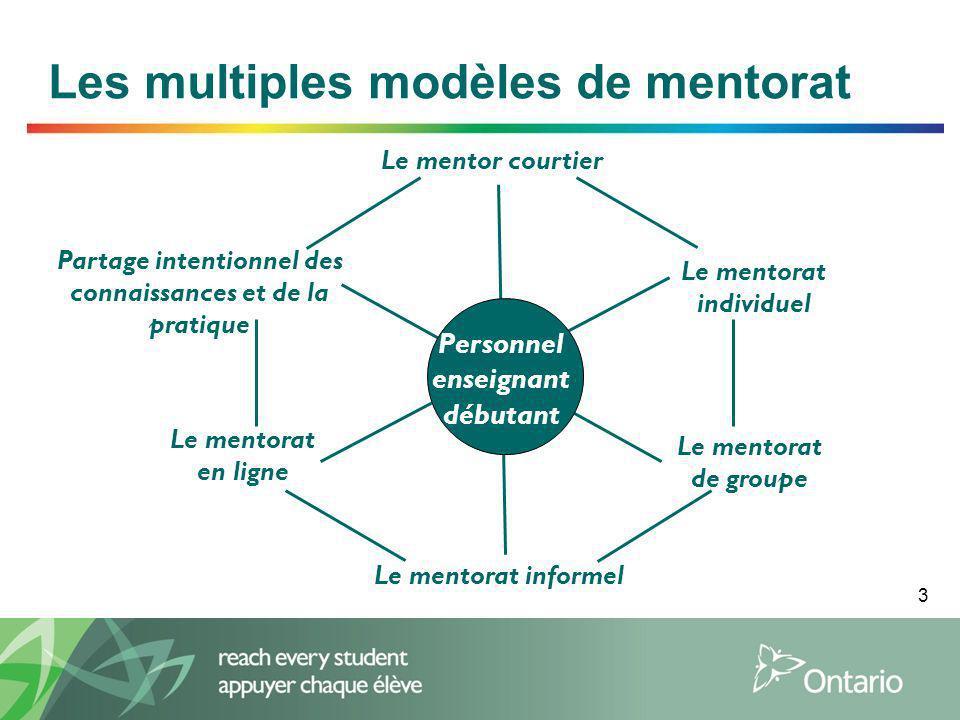 3 Les multiples modèles de mentorat Le mentor courtier Le mentorat individuel Le mentorat de groupe Le mentorat informel Le mentorat en ligne Partage intentionnel des connaissances et de la pratique Personnel enseignant débutant