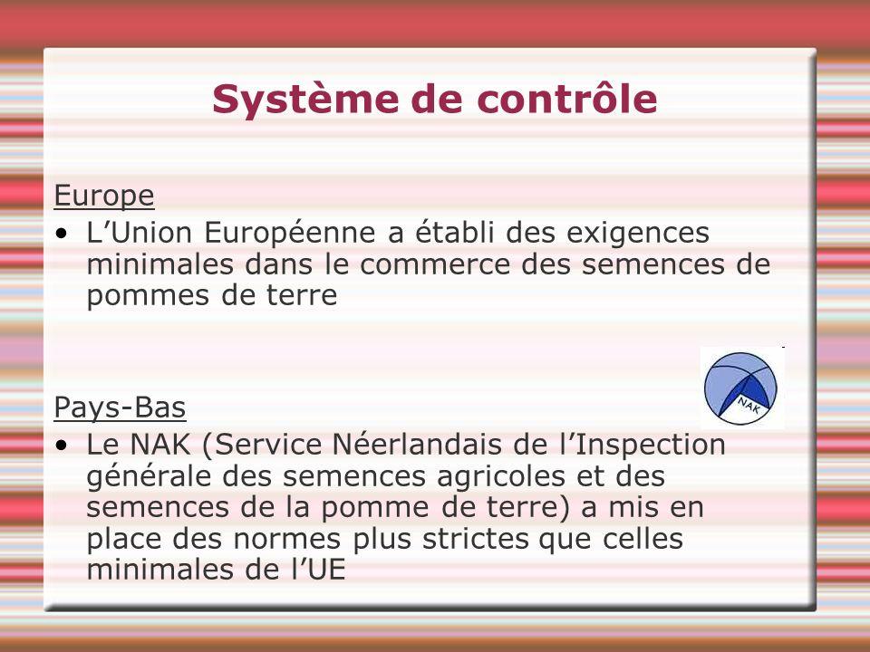 Système de contrôle Europe LUnion Européenne a établi des exigences minimales dans le commerce des semences de pommes de terre Pays-Bas Le NAK (Service Néerlandais de lInspection générale des semences agricoles et des semences de la pomme de terre) a mis en place des normes plus strictes que celles minimales de lUE