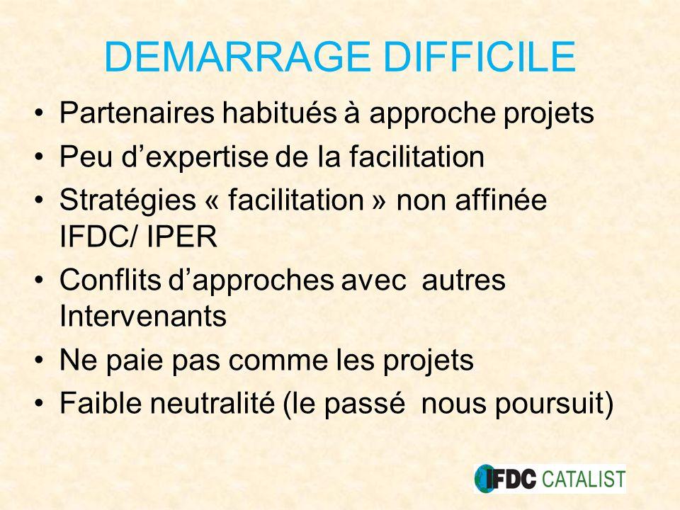 DEMARRAGE DIFFICILE Partenaires habitués à approche projets Peu dexpertise de la facilitation Stratégies « facilitation » non affinée IFDC/ IPER Confl