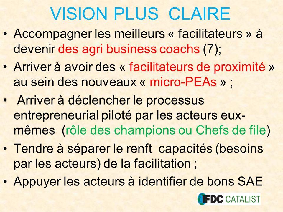 VISION PLUS CLAIRE Accompagner les meilleurs « facilitateurs » à devenir des agri business coachs (7); Arriver à avoir des « facilitateurs de proximit