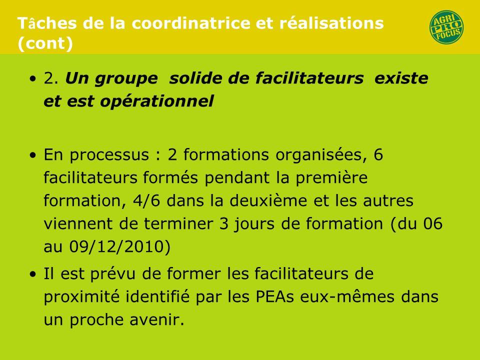 2. Un groupe solide de facilitateurs existe et est opérationnel En processus : 2 formations organisées, 6 facilitateurs formés pendant la première for