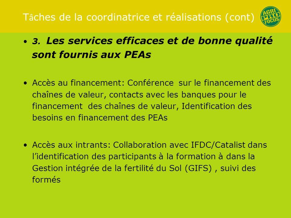 3. Les services efficaces et de bonne qualité sont fournis aux PEAs Accès au financement: Conférence sur le financement des chaînes de valeur, contact