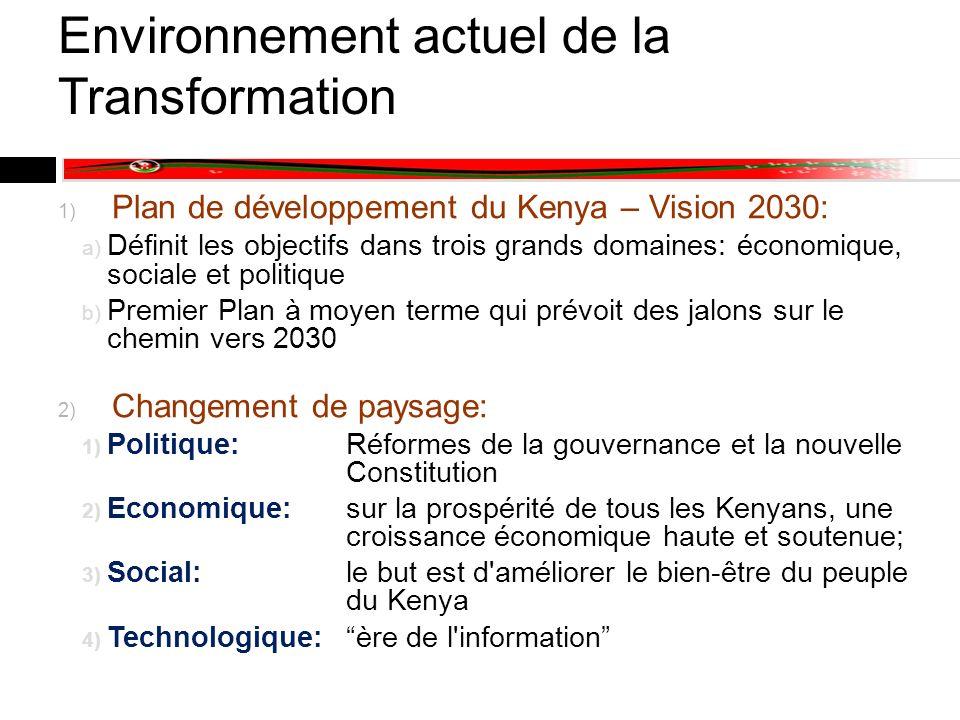 Environnement actuel Vision 2030 Plan de moyen terme 2008 - 2012 Contrats de performance (lié au AWP) Initiatives par les Résultats Rapides Système dévaluation de la performance Système de gestion de la performance Suivi & Evaluation (NIMES)
