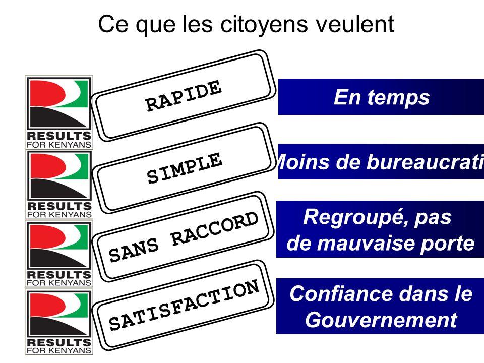 Ce que les citoyens veulent En temps Moins de bureaucratie Regroupé, pas de mauvaise porte RAPIDE SANS RACCORD SIMPLE Confiance dans le Gouvernement SATISFACTION