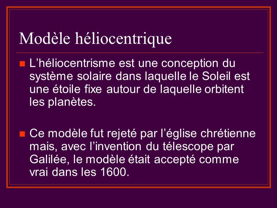 Modèle héliocentrique Lhéliocentrisme est une conception du système solaire dans laquelle le Soleil est une étoile fixe autour de laquelle orbitent le