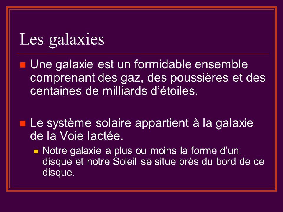 Les galaxies Une galaxie est un formidable ensemble comprenant des gaz, des poussières et des centaines de milliards détoiles. Le système solaire appa