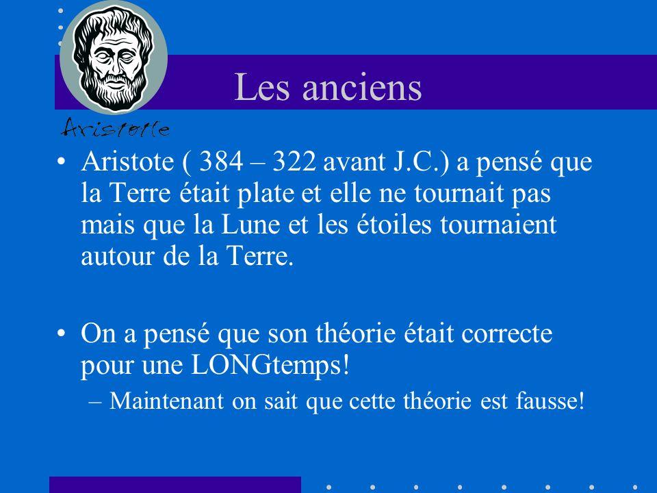 Les anciens Aristote ( 384 – 322 avant J.C.) a pensé que la Terre était plate et elle ne tournait pas mais que la Lune et les étoiles tournaient autou