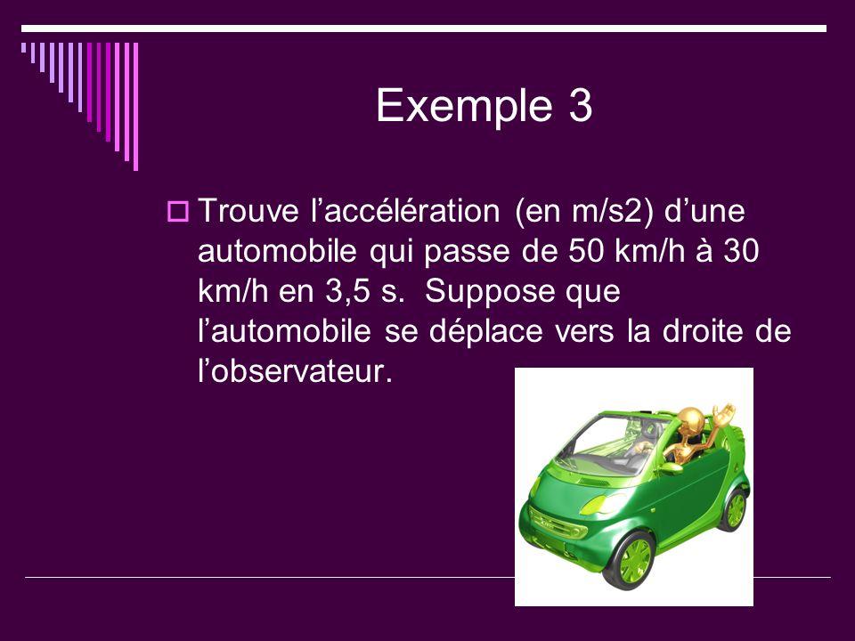 Exemple 3 Trouve laccélération (en m/s2) dune automobile qui passe de 50 km/h à 30 km/h en 3,5 s. Suppose que lautomobile se déplace vers la droite de