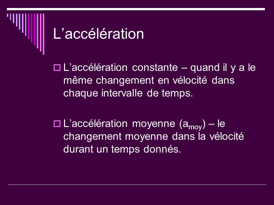 Laccélération Laccélération constante – quand il y a le même changement en vélocité dans chaque intervalle de temps. Laccélération moyenne (a moy ) –