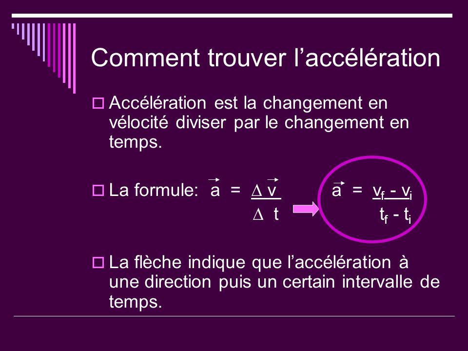 Calculer laccélération Les unités de laccélération sont m/s 2 Vf - Vi a t (t f – t i ) a = accélération (m/s 2 ) V f = vélocité finale (m/s) V i = vélocité initiale (m/s) T = temps (s)