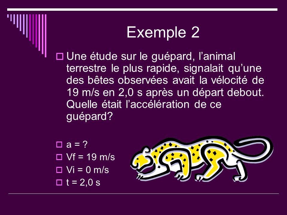 Exemple 2 Une étude sur le guépard, lanimal terrestre le plus rapide, signalait quune des bêtes observées avait la vélocité de 19 m/s en 2,0 s après u