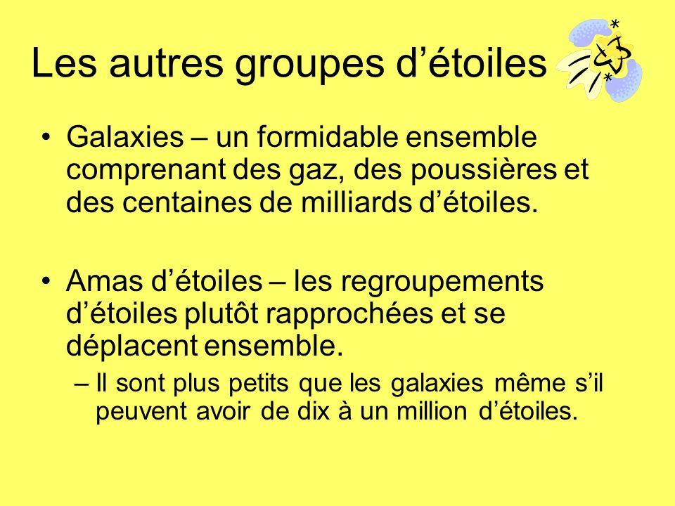 Les autres groupes détoiles Galaxies – un formidable ensemble comprenant des gaz, des poussières et des centaines de milliards détoiles. Amas détoiles