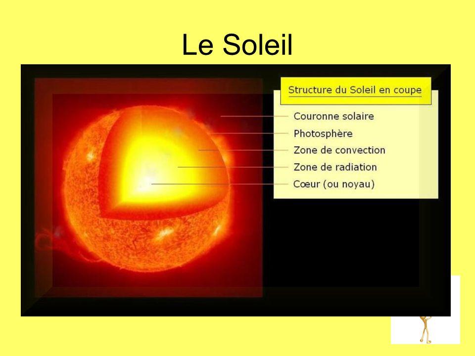 Les étoiles Juste comme lélément du four change en couleur quand il devient plus en plus chaud, les étoiles peuvent aussi changer en couleur.