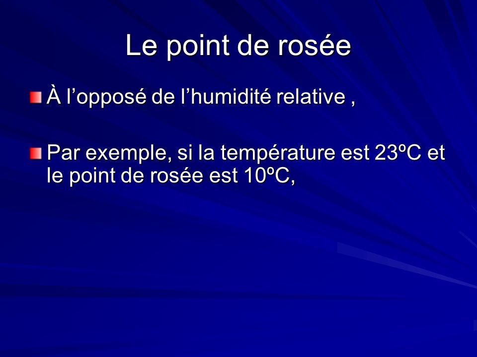 Comment calculer lhumidité Tu as besoin la température, lhumidité relative, et la quantité deau qui existait si lair était saturé.