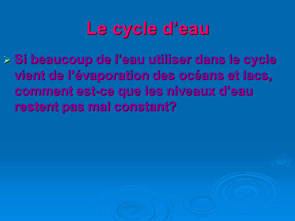 Le cycle deau Si beaucoup de leau utiliser dans le cycle vient de lévaporation des océans et lacs, comment est-ce que les niveaux deau restent pas mal constant.