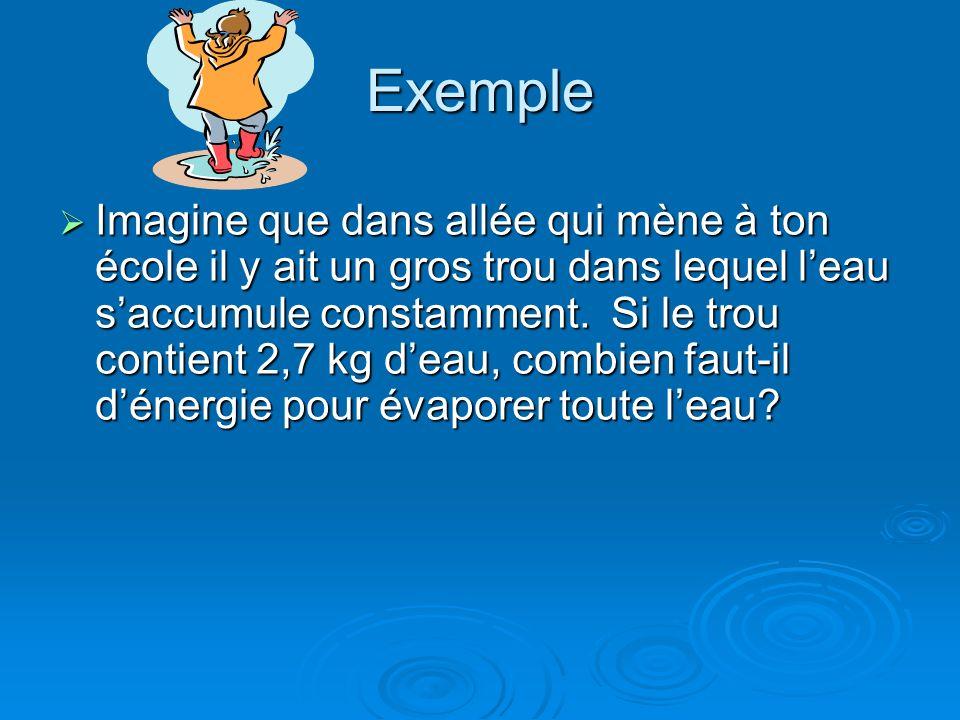 Exemple Imagine que dans allée qui mène à ton école il y ait un gros trou dans lequel leau saccumule constamment. Si le trou contient 2,7 kg deau, com