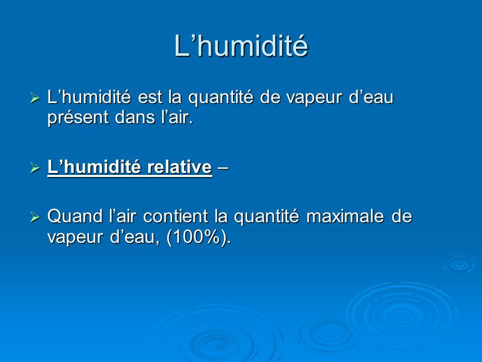 Lhumidité Lhumidité est la quantité de vapeur deau présent dans lair. Lhumidité est la quantité de vapeur deau présent dans lair. Lhumidité relative –