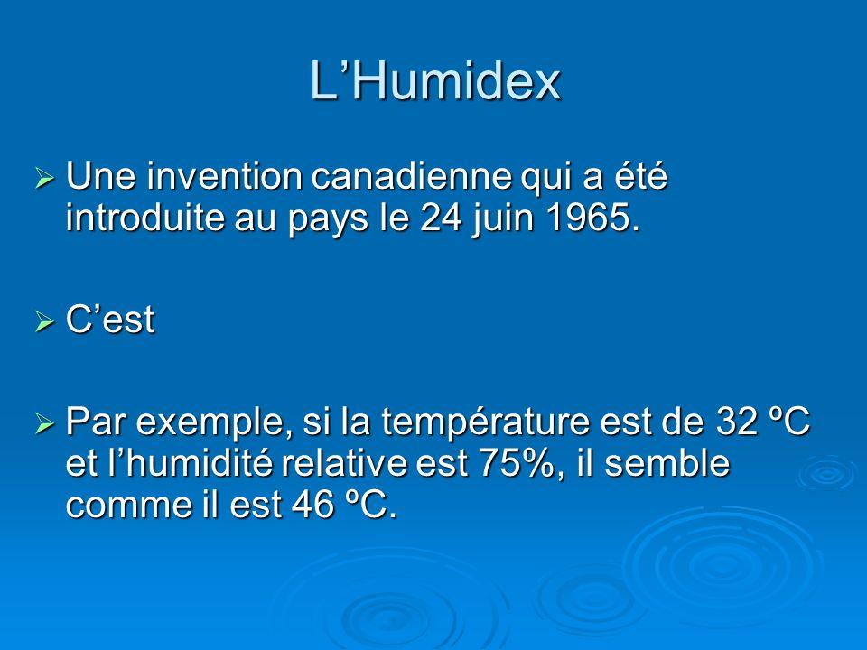 LHumidex Une invention canadienne qui a été introduite au pays le 24 juin 1965. Une invention canadienne qui a été introduite au pays le 24 juin 1965.