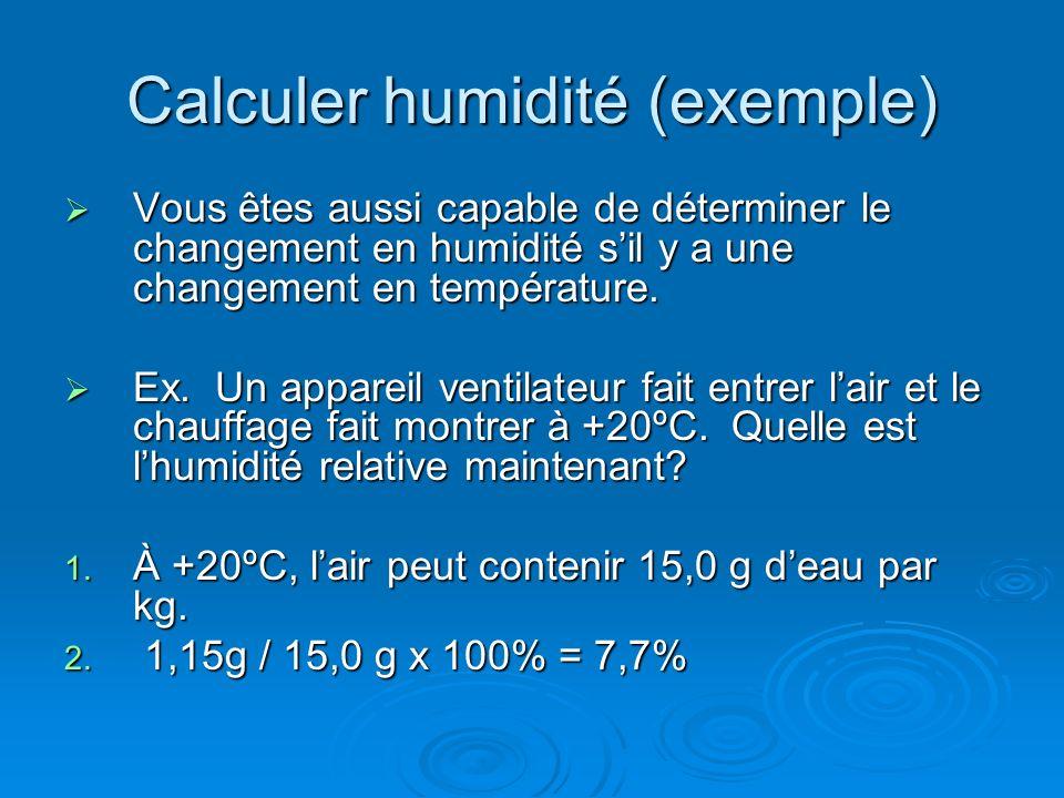 Calculer humidité (exemple) Vous êtes aussi capable de déterminer le changement en humidité sil y a une changement en température. Vous êtes aussi cap