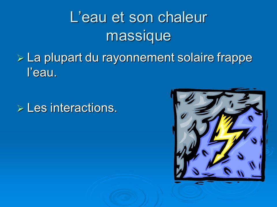 La plupart du rayonnement solaire frappe leau. La plupart du rayonnement solaire frappe leau. Les interactions. Les interactions. Leau et son chaleur