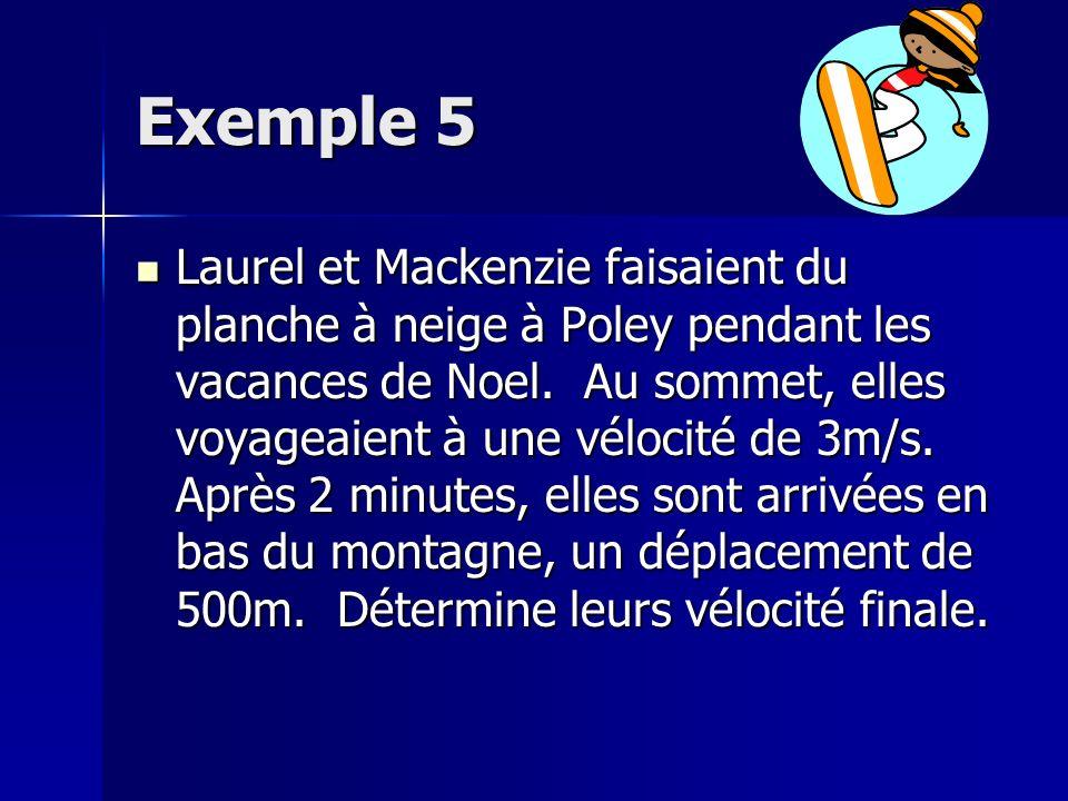 Exemple 5 Laurel et Mackenzie faisaient du planche à neige à Poley pendant les vacances de Noel. Au sommet, elles voyageaient à une vélocité de 3m/s.