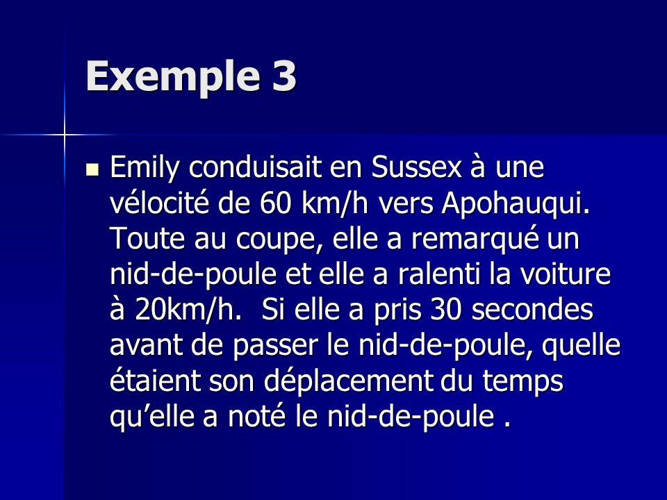 Exemple 3 Emily conduisait en Sussex à une vélocité de 60 km/h vers Apohauqui. Toute au coupe, elle a remarqué un nid-de-poule et elle a ralenti la vo
