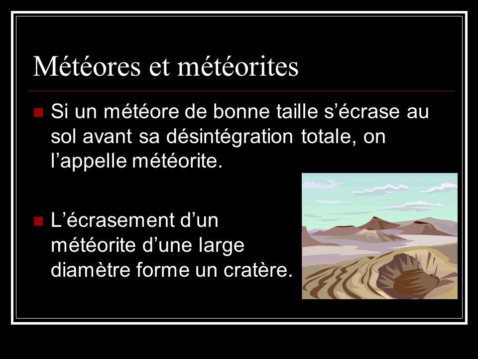Météores et météorites Si un météore de bonne taille sécrase au sol avant sa désintégration totale, on lappelle météorite. Lécrasement dun météorite d