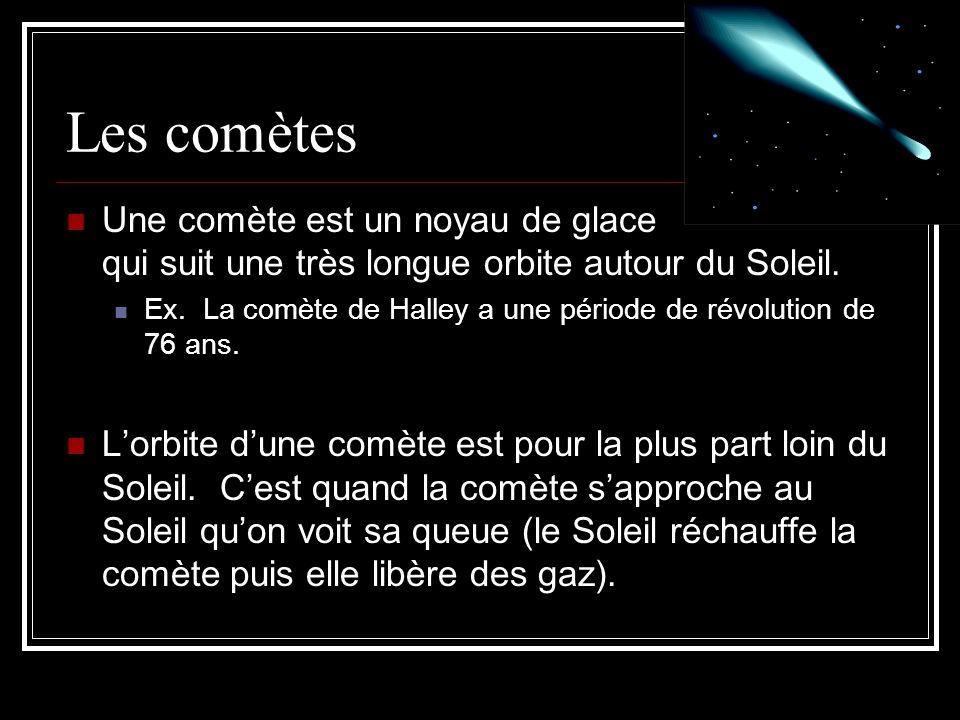 Les comètes Une comète est un noyau de glace qui suit une très longue orbite autour du Soleil. Ex. La comète de Halley a une période de révolution de