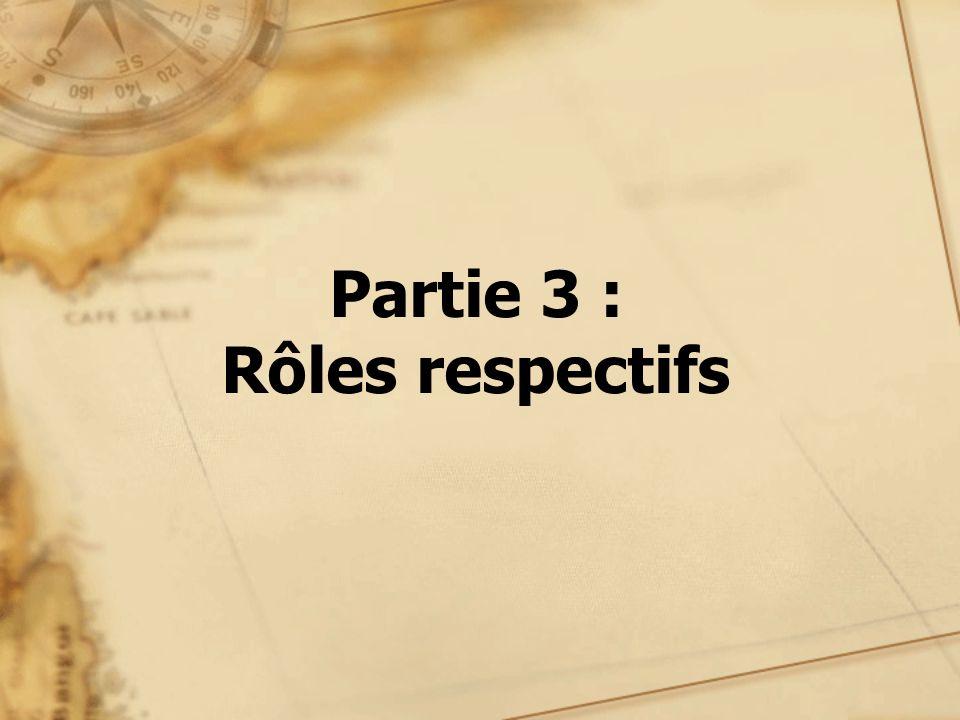 Partie 3 : Rôles respectifs