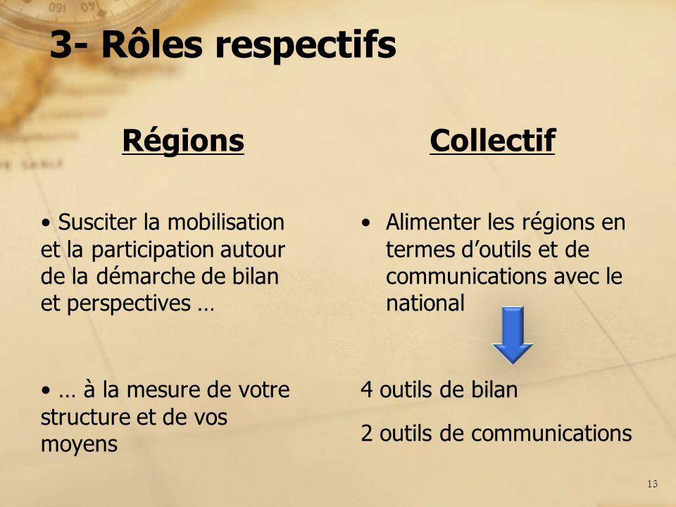 3- Rôles respectifs Régions Susciter la mobilisation et la participation autour de la démarche de bilan et perspectives … … à la mesure de votre struc