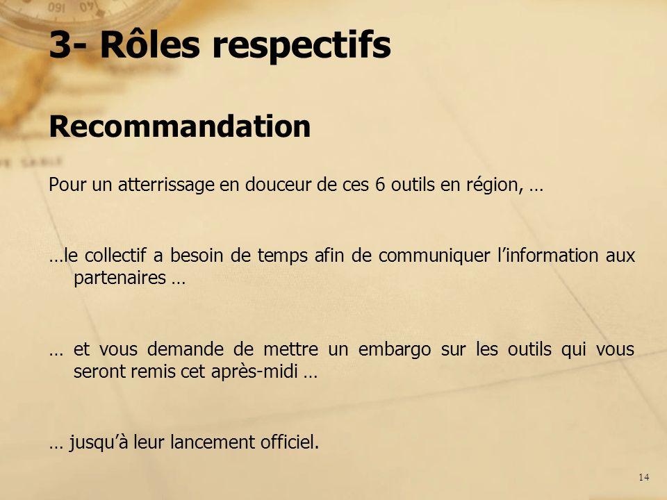 3- Rôles respectifs Recommandation Pour un atterrissage en douceur de ces 6 outils en région, … …le collectif a besoin de temps afin de communiquer li