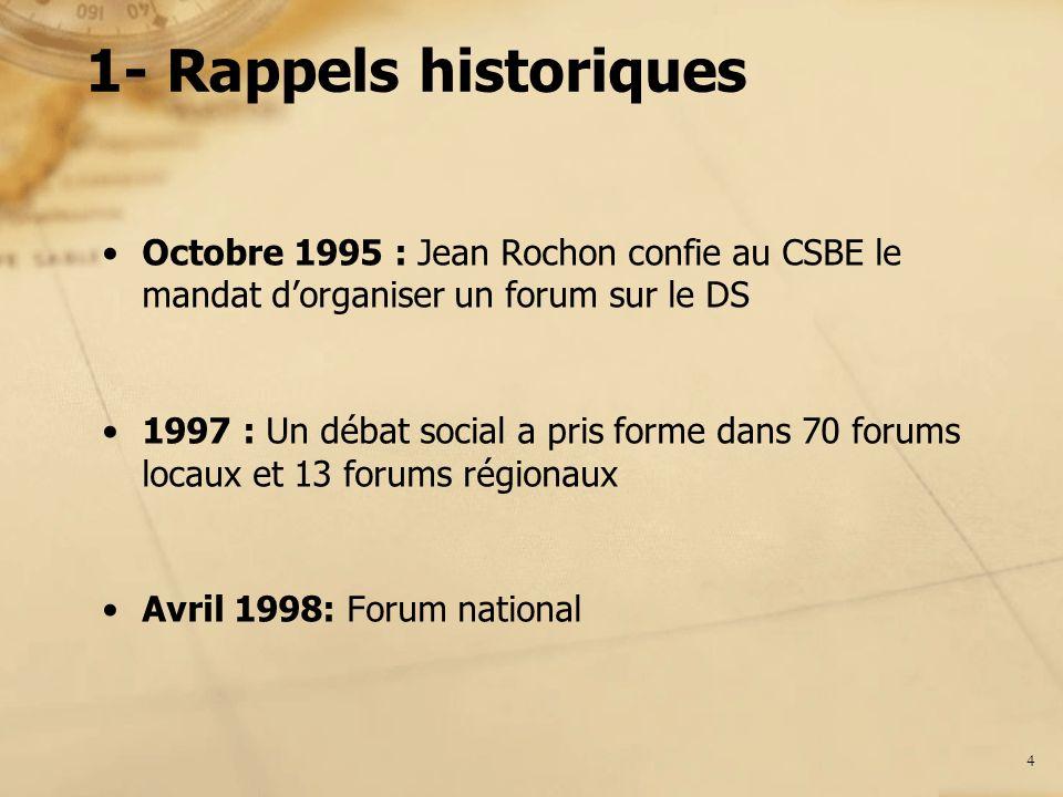 1- Rappels historiques Octobre 1995 : Jean Rochon confie au CSBE le mandat dorganiser un forum sur le DS 1997 : Un débat social a pris forme dans 70 f